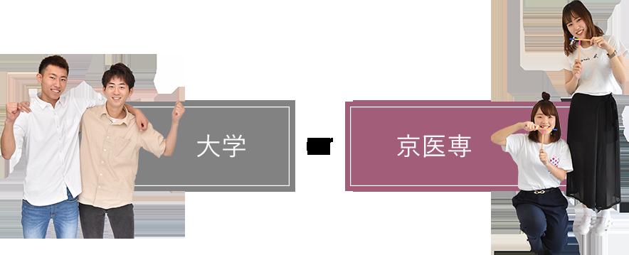 大学or京医専