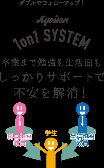 ダブルでフォローアップ! Kyosen 1on1 SYSTEM 卒業まで勉強も生活面もしっかりサポートで不安を解消!科目担当教員→学生←生活担当教員